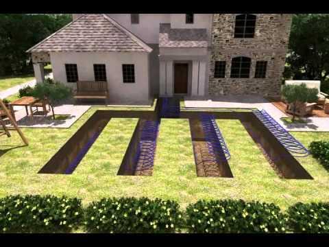 Horizontal Residential Geothermal System