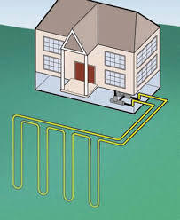 Vertical Residential Geothermal System